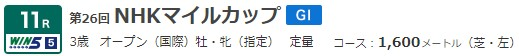 G1 NHKマイルカップ